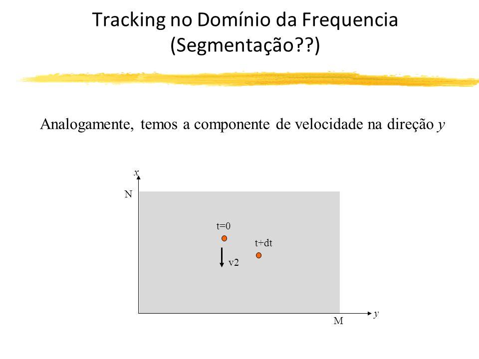 Tracking no Domínio da Frequencia (Segmentação??) Para a sequência de K frames de tamanho M x N, a soma de todas as projeções verticais em um instante t é: para t=0,1,2,...,K-1
