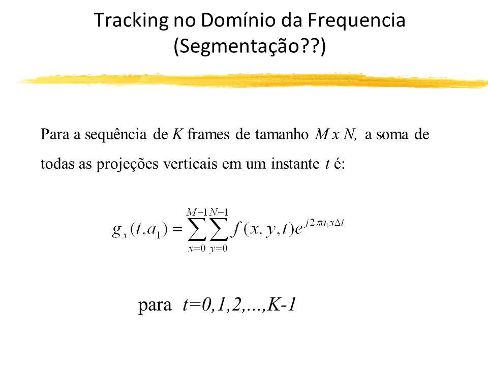 Tracking no Domínio da Frequencia (Segmentação ) Para a sequência de K frames de tamanho M x N, a soma de todas as projeções verticais em um instante t é: para t=0,1,2,...,K-1