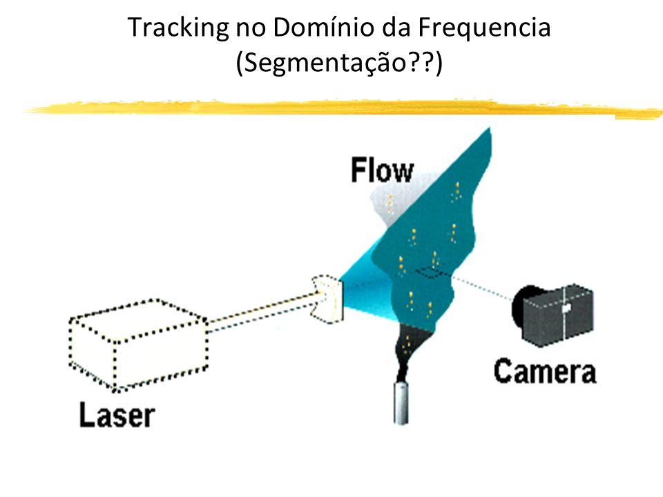 Exemplos Tracking no Domínio da Frequencia (Segmentação??)