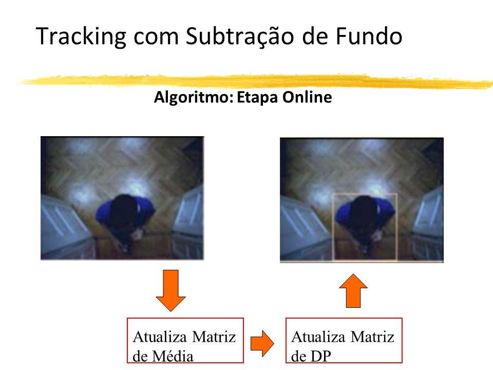 Tracking com Subtração de Fundo Algoritmo: Etapa Online Atualiza Matriz de Média Atualiza Matriz de DP