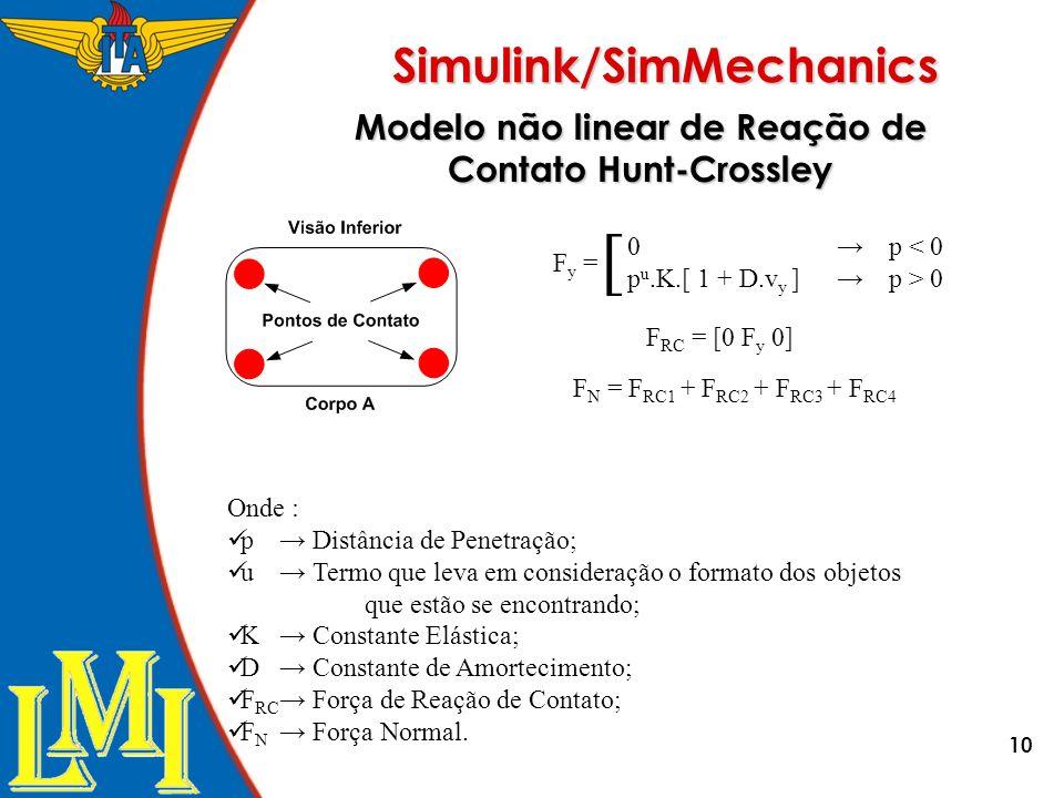 10 Simulink/SimMechanics Modelo não linear de Reação de Contato Hunt-Crossley Onde : p Distância de Penetração; u Termo que leva em consideração o for