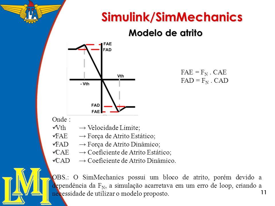 11 Simulink/SimMechanics Modelo de atrito Onde : Vth Velocidade Limite; FAE Força de Atrito Estático; FAD Força de Atrito Dinâmico; CAE Coeficiente de