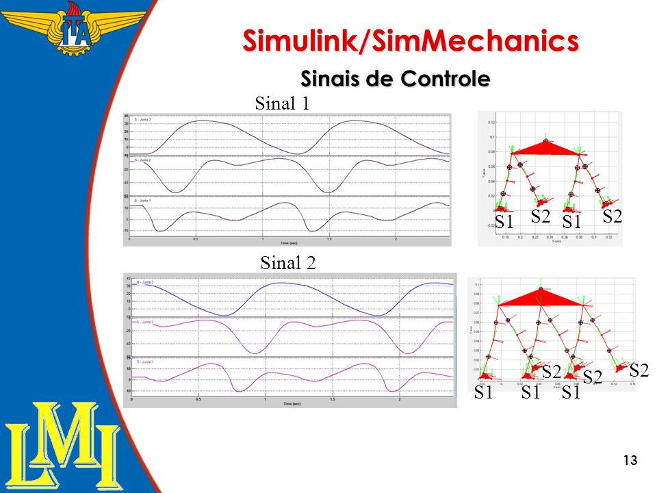 13 Simulink/SimMechanics Sinais de Controle Sinal 2 Sinal 1 S1 S2 S1 S2