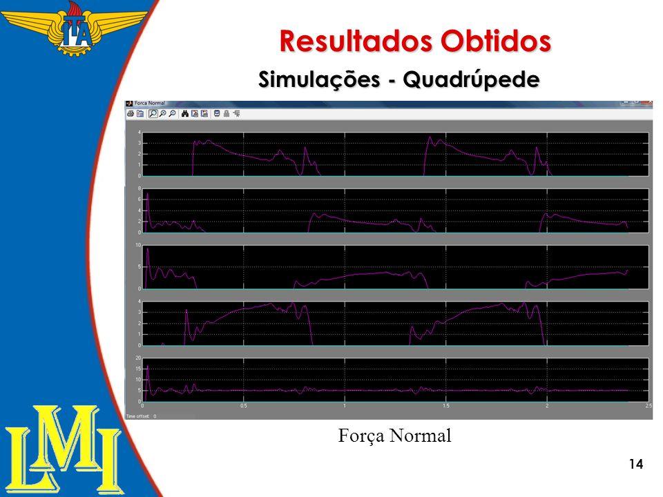 14 Resultados Obtidos Simulações - Quadrúpede Força Normal