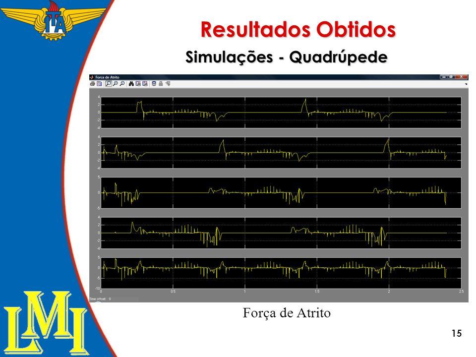 15 Simulações - Quadrúpede Força de Atrito Resultados Obtidos