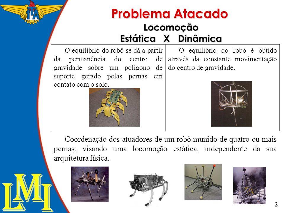 3 Problema Atacado Locomoção Estática X Dinâmica O equilíbrio do robô se dá a partir da permanência do centro de gravidade sobre um polígono de suport