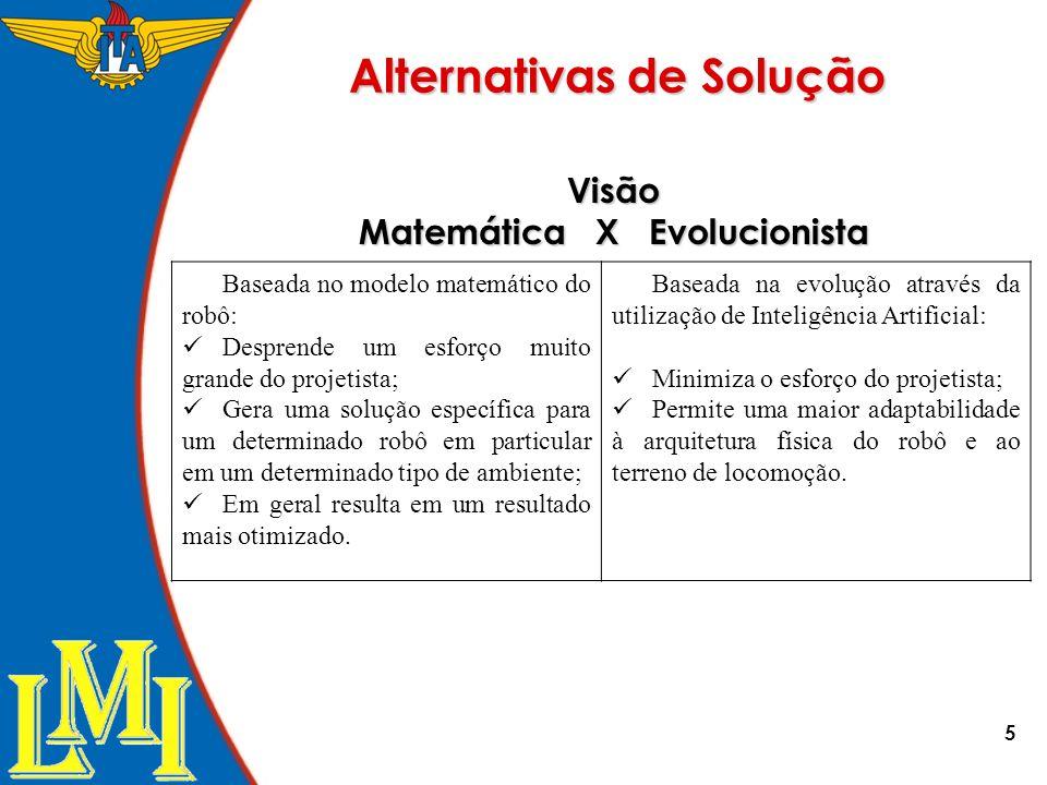 5 Alternativas de Solução Visão Matemática X Evolucionista Baseada no modelo matemático do robô: Desprende um esforço muito grande do projetista; Gera