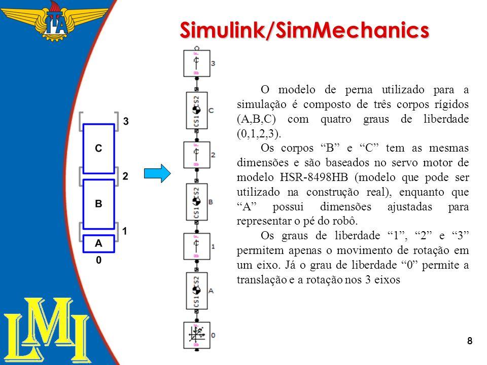 8 Simulink/SimMechanics O modelo de perna utilizado para a simulação é composto de três corpos rígidos (A,B,C) com quatro graus de liberdade (0,1,2,3)