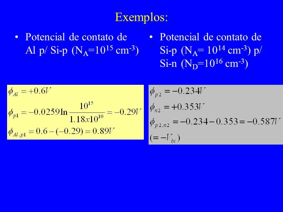 Exemplos: Potencial de contato de Al p/ Si-p (N A =10 15 cm -3 ) Potencial de contato de Si-p (N A = 10 14 cm -3 ) p/ Si-n (N D =10 16 cm -3 )