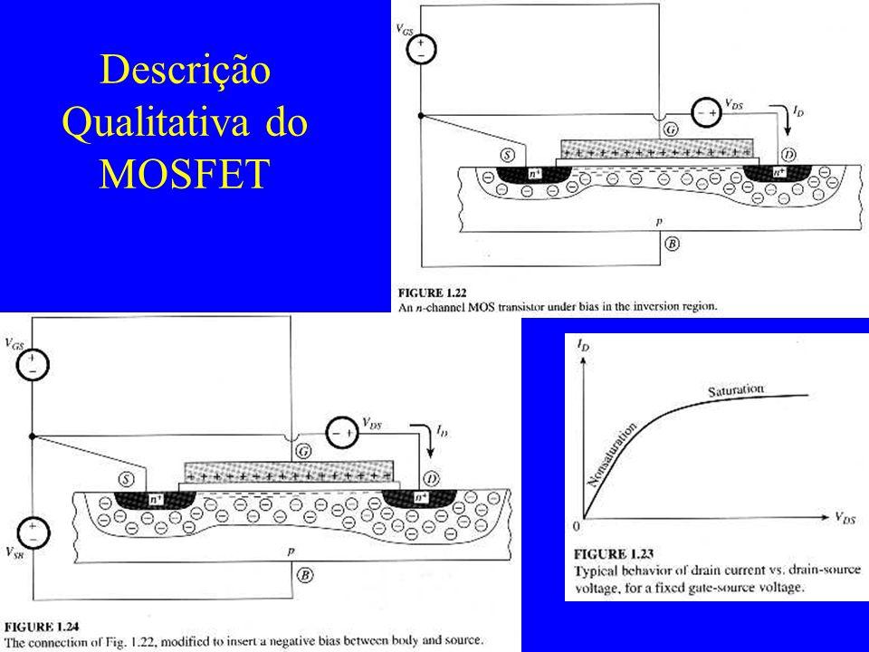 Descrição Qualitativa do MOSFET