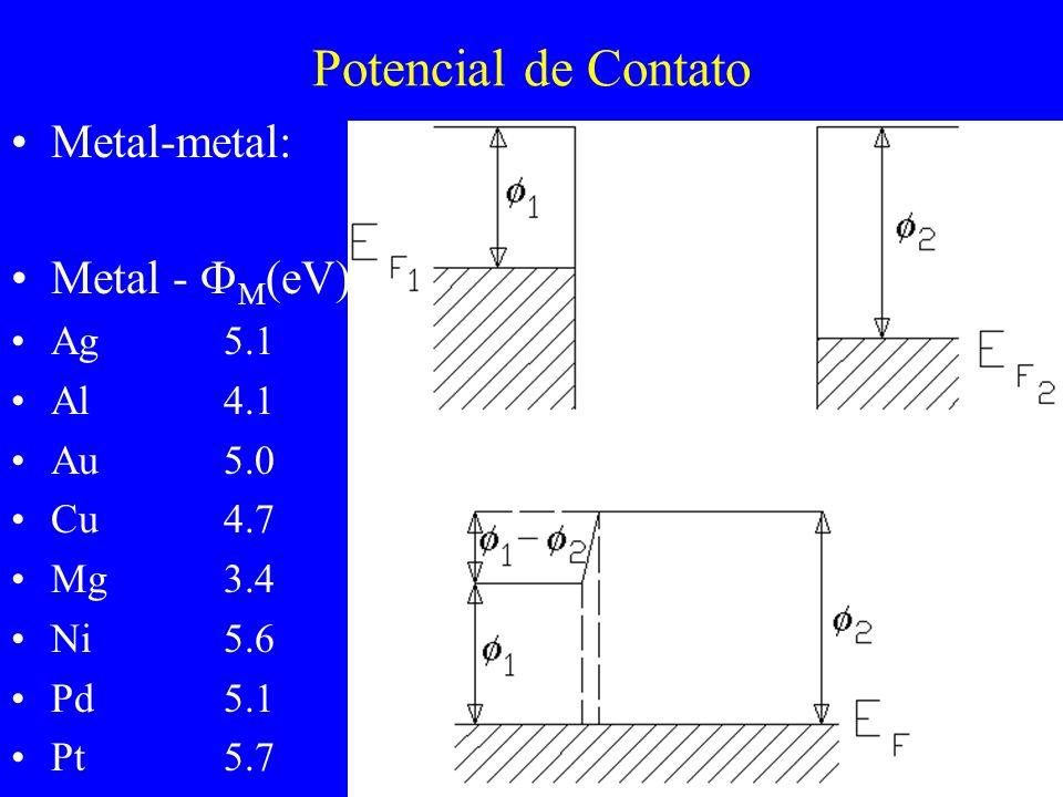 Potencial de Contato Metal-metal: Metal - M (eV) Ag5.1 Al4.1 Au5.0 Cu4.7 Mg3.4 Ni5.6 Pd5.1 Pt5.7