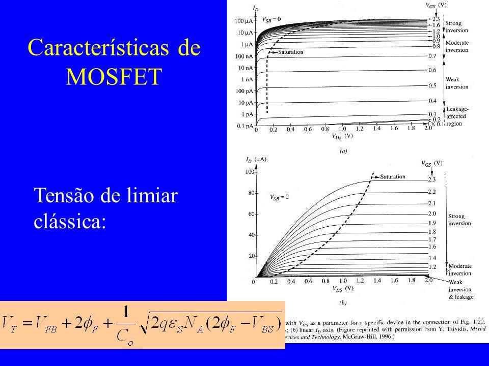 Características de MOSFET Tensão de limiar clássica:
