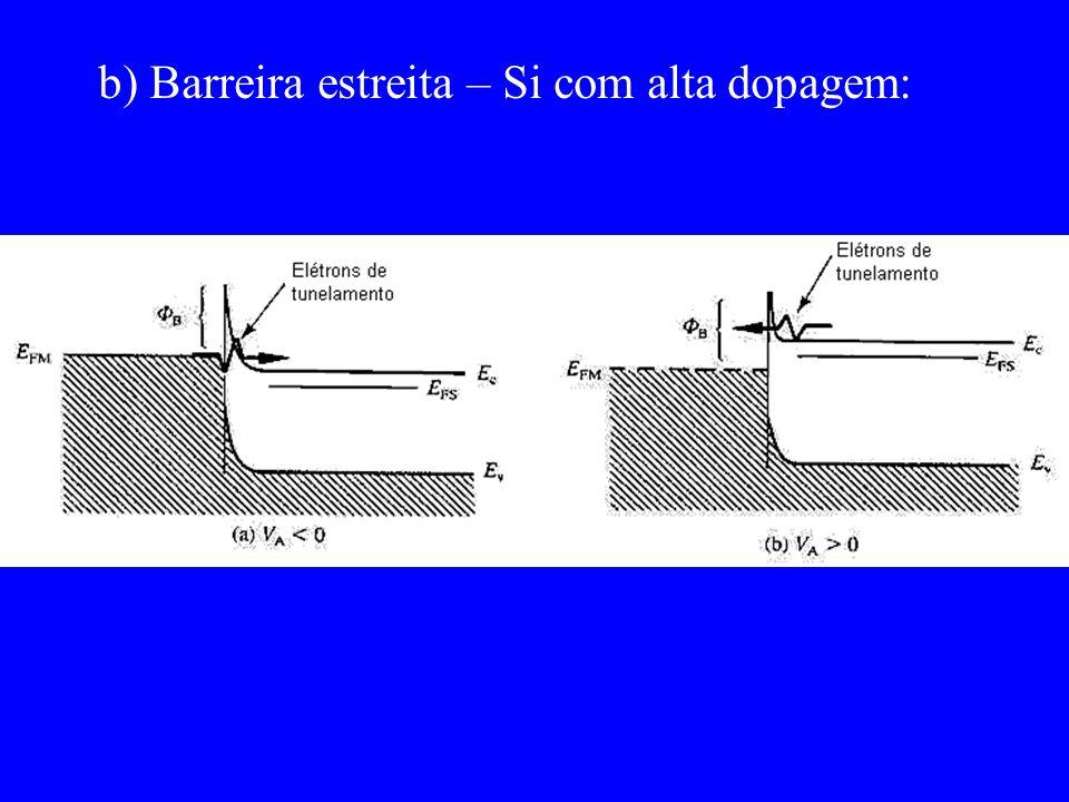 b) Barreira estreita – Si com alta dopagem: