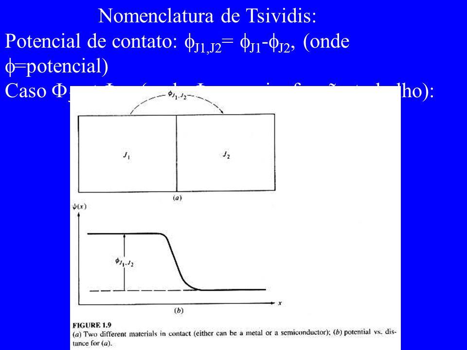 Nomenclatura de Tsividis: Potencial de contato: J1,J2 = J1 - J2, (onde =potencial) Caso J1 < J2, (onde =energia=função trabalho):
