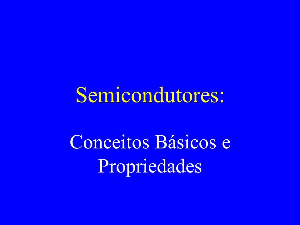 Semicondutores: Conceitos Básicos e Propriedades