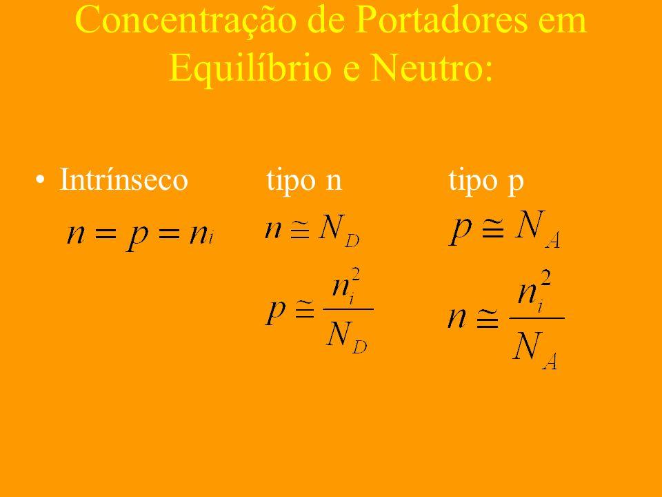 Concentração de Portadores em Equilíbrio e Neutro: Intrínseco tipo n tipo p