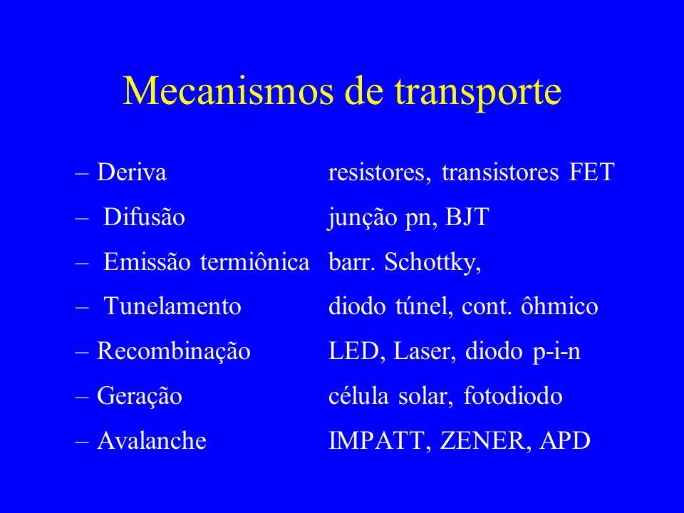 Mecanismos de transporte –Deriva resistores, transistores FET – Difusão junção pn, BJT – Emissão termiônica barr. Schottky, – Tunelamento diodo túnel,