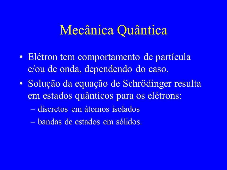 Mecânica Quântica Elétron tem comportamento de partícula e/ou de onda, dependendo do caso. Solução da equação de Schrödinger resulta em estados quânti