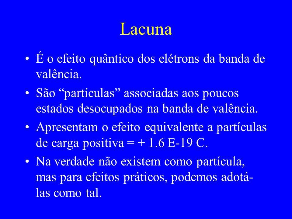 Lacuna É o efeito quântico dos elétrons da banda de valência. São partículas associadas aos poucos estados desocupados na banda de valência. Apresenta