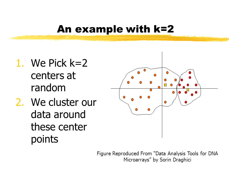 An example with k=2 1.We Pick k=2 centers at random 2.We cluster our data around these center points Figure Reproduced From Data Analysis Tools for DN