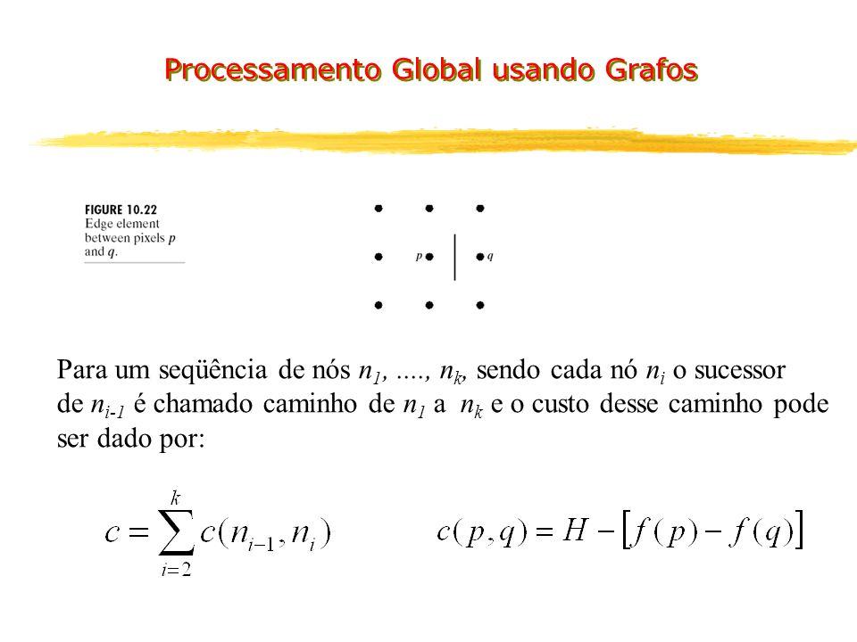 Processamento Global usando Grafos Para um seqüência de nós n 1,...., n k, sendo cada nó n i o sucessor de n i-1 é chamado caminho de n 1 a n k e o custo desse caminho pode ser dado por: