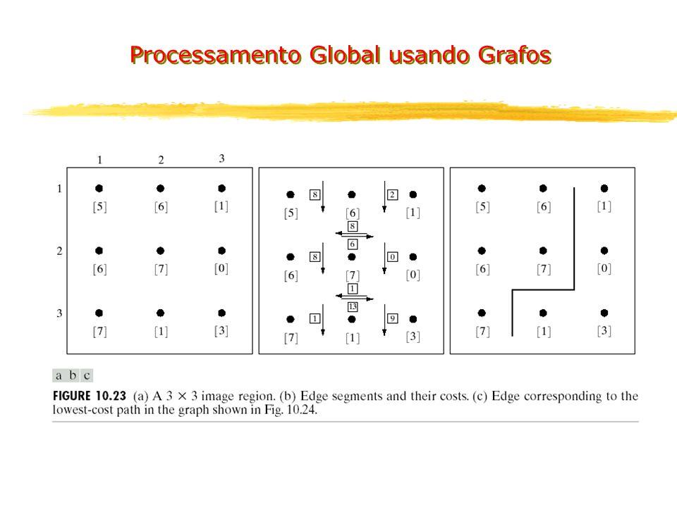 Processamento Global usando Grafos