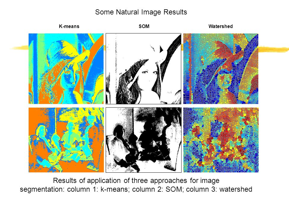 Results of application of three approaches for image segmentation: column 1: k-means; column 2: SOM; column 3: watershed Some Natural Image Results K-