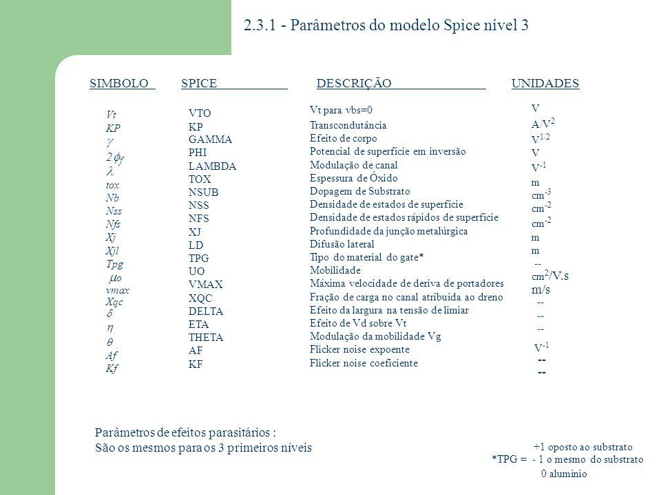 2.4 - Equações do modelo BSIM (nível 4) O modelo BSIM1 foi desenvolvido para tecnologia de 1um.
