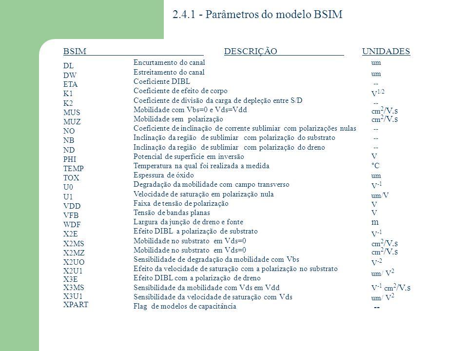 2.5.1 - Parâmetros do modelo EKV EKV DESCRIÇÃO UNIDADES COX XJ DW DL HDIF VTO GAMMA PHI KP E0 UCRIT LAMBDA WETA LETA IBA IBB IBN TCV BEX UCEX IBBT AVTO AKP AGAMMA RBC RBSH RDC RGC RGSH RSC NSUB THETA TOX UO VFB VMAX Capcacitância do óxido de gate profundidade de junção Correção da largura do canal Correção do comprimento do canal Comprimento da área de difusão do gate fortemente dopado Tensão de limiar Efeito de corpo Potencial de superfície Transcondutância Coeficiente de redução da mobilidade Campo critico Modulação de canal Coeficiente de canal curto (W) Coeficiente de canal curto (L) Coeficiente de ionização por impacto (1) Coeficiente de ionização por impacto (2) Fator da tensão de saturação para ionização por impacto Coeficiente de temperatura para tensão de limiar Expoente da temperatura da mobilidade Expoente da temperatura de campo critico Coeficiente de temperatura para IBB Área relacionada ao coef.