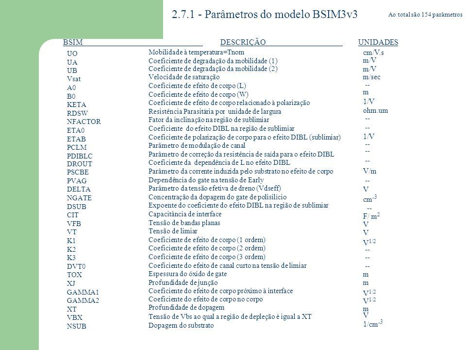3 - Simulações de circuitos utilizando os modelos 3.1 - Nível 1 (MOS1) a) Curva característica Parâmetros do Transistor simulado b) Vt