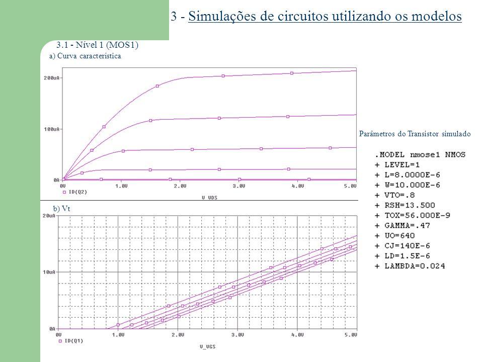 Curva característica para 2 tipos de espessura de óxido, simulado com o dispositivo anterior Esquemático utilizado no simulador para a obtenção da curva característica