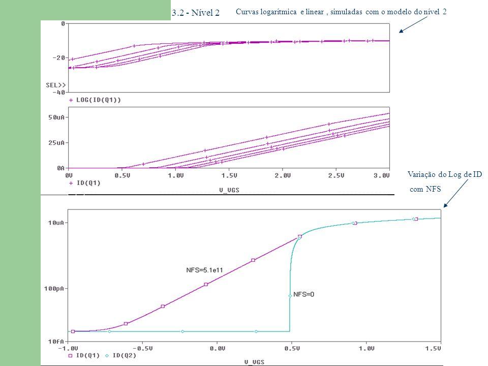 3 - Simulações 3.3 - Nível 3 (MOS3) Parâmetros do Transistor simulado Variação de Ids com simulada com o modelo do SPICE nível 3