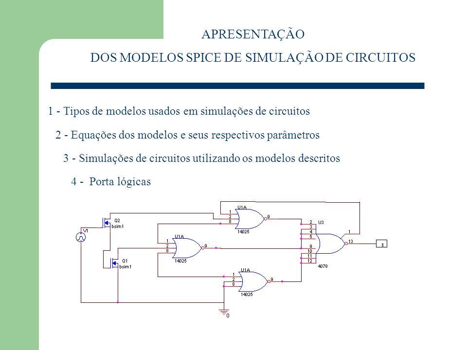 1 - Nomes dos modelos Existem sete* tipos de modelos de dispositivos MOSFET.