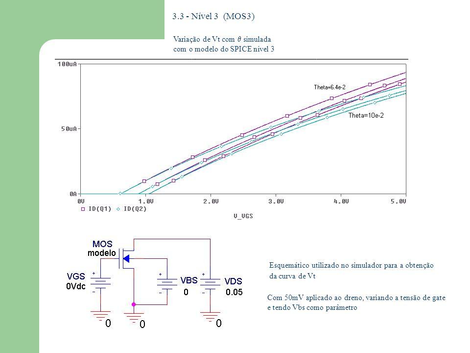 3 - Simulações 3.3 - Nível 3 (MOS3) Variação de Id com o parâmetro ETA