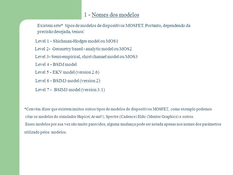 Modelos SPICE e BSIM Boa 40,15Bsim3v3 Boa 50,25Bsim3v2 RegularBoa 7,50,35Bsim 2 PobreRegularBoa150,8Bsim 1 Pobre Regular201Spice 3 Pobre 252Spice 2 PobreNão é modelado Pobre505Spice 1 Parâmetros de pequenos sinais Precisão de Id em sublimiar Precisão de Id na inversão forte Tox mínimo (nm) L mínimo ( m) Modelo Spice – desenvolvido na Universidade da Califórnia em Berkeley.