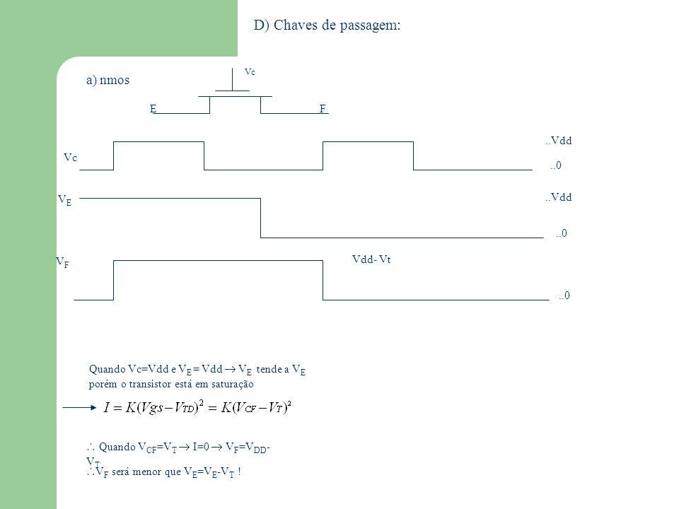 b) Chave CMOS Esta resolve o problema da chave nMOS, pois, com a chave fechada, um dos transistores está em triodo e o outro em saturação Com transistor em triodo VF=VE Mutiplexadores CMOS Figura 4.22 - Porta de passagem CMOS e símbolos usuais (Trasmission Gate) Figura 4.2.3 - Multiplexador de 2 entradas com buffer de saída