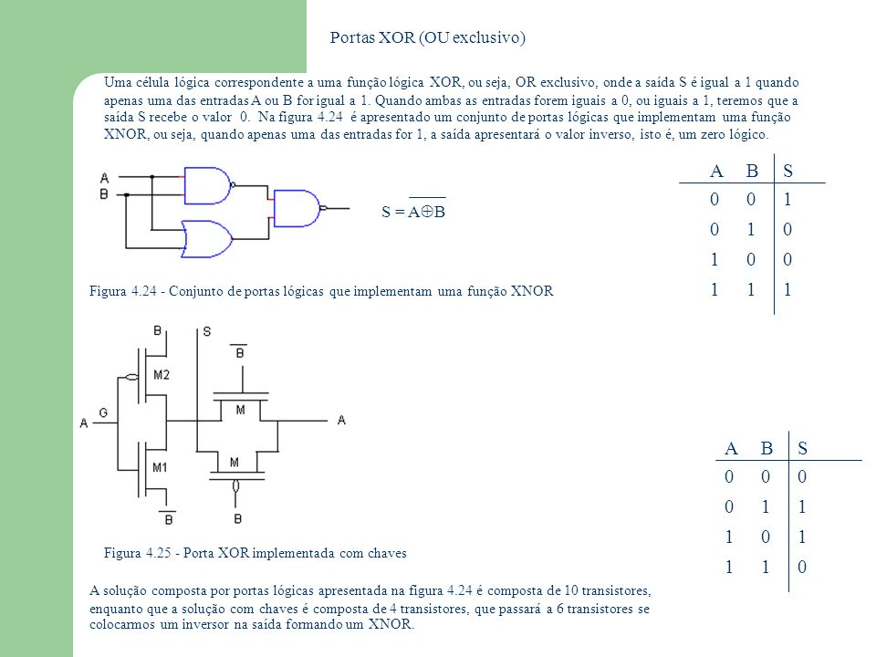 Referências 1- Semiconductor Device Modeling with Spice (Paolo Antognetti & Giuseppe Massobrio) 2- CMOS - circuit design, layout and simulation (R.
