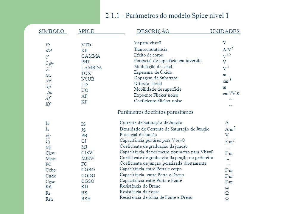 2.2 - Equações do modelo Spice nível 2 As equações usadas para o nível 2 do modelo de um transistor MOS em SPICE são: Na região linear: A tensão de limiar pode ser calculada a partir dos parâmetros físicos através da equação: onde: Na região de Saturação: ID,sat é calculado na expressão acima (IDS na região linear) fazendo Vds=Vd,sat Na região de Inversão fraca: Ion=Ids em inversão forte, para Vgs=Von Cd = Capacitância de depleção Efeito da redução da mobilidade com o aumento de Vg O termo em parêntesis é limitado a1