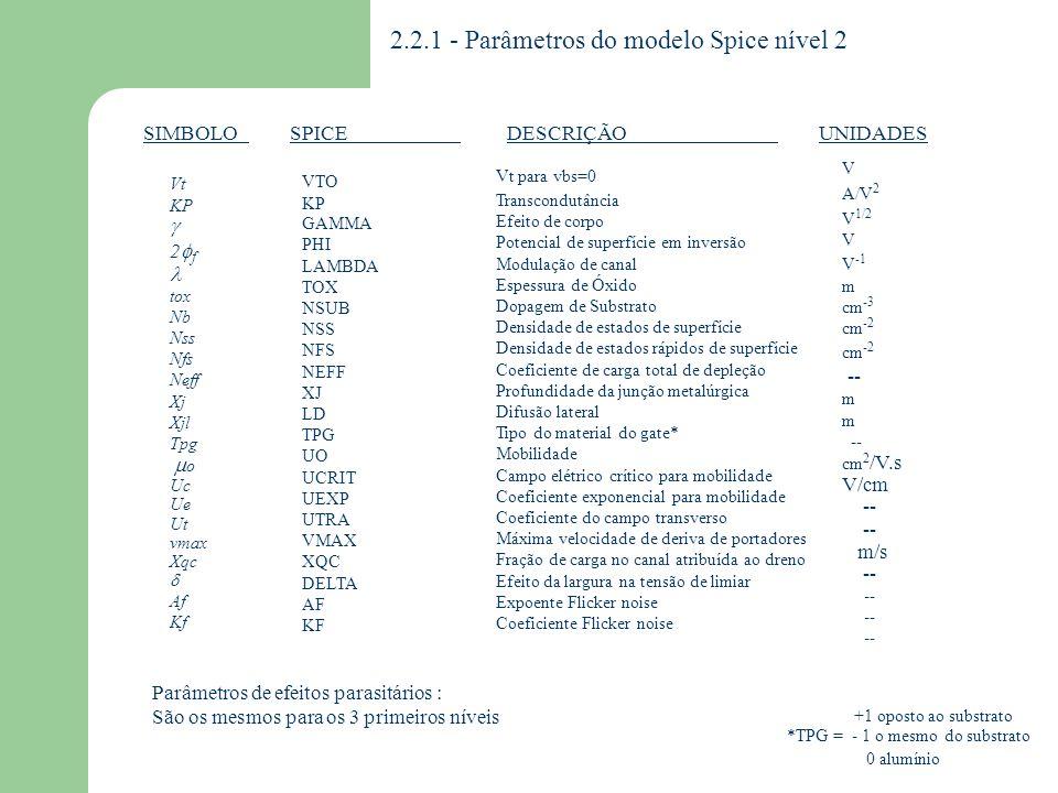 2.3 - Equações do modelo Spice nível 3 As equações usadas para o nível 3 do modelo de um transistor MOS em SPICE são: Na região linear: Efeito de canal curto (W) representa empiricamente a dependência de Vt com Vds - parâmetro ETA No caso de não informar o valor de Kp É usado o mesmo modelo do nível 2 para inversão fraca