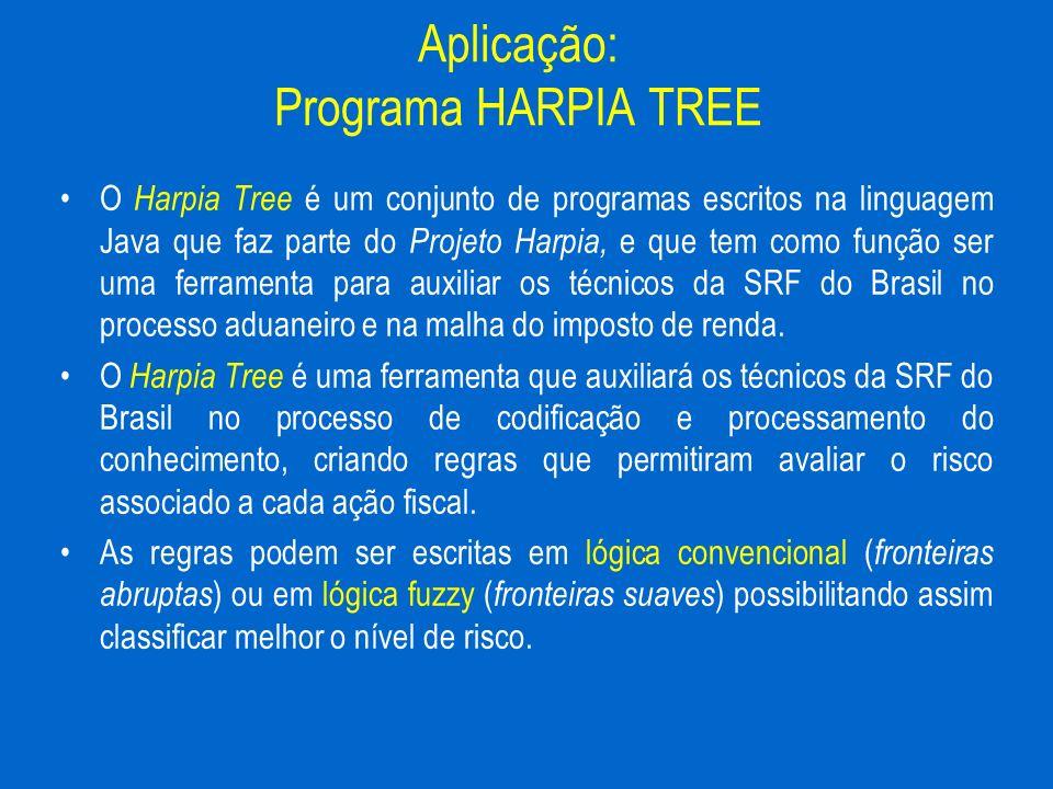 Aplicação: Programa HARPIA TREE O Harpia Tree é um conjunto de programas escritos na linguagem Java que faz parte do Projeto Harpia, e que tem como fu