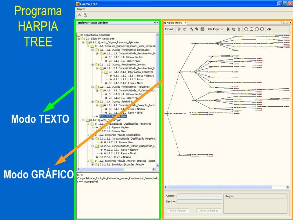 Programa HARPIA TREE Modo TEXTO Modo GRÁFICO