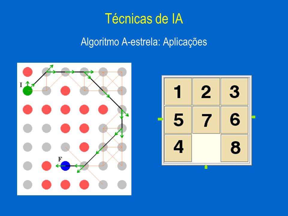 Algoritmo A-estrela: Aplicações Técnicas de IA