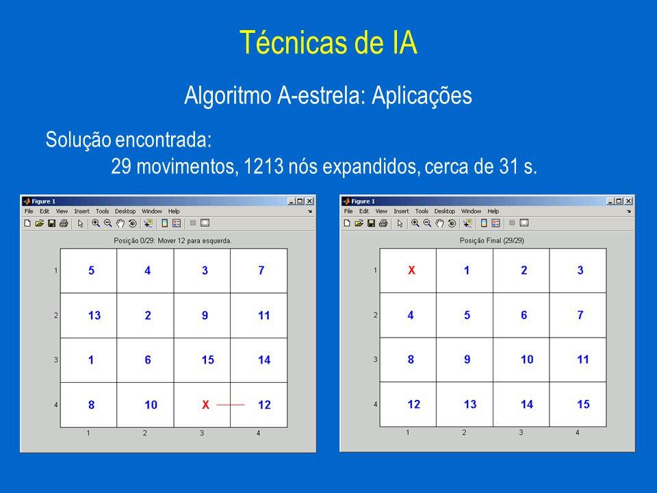 Algoritmo A-estrela: Aplicações Técnicas de IA Solução encontrada: 29 movimentos, 1213 nós expandidos, cerca de 31 s.