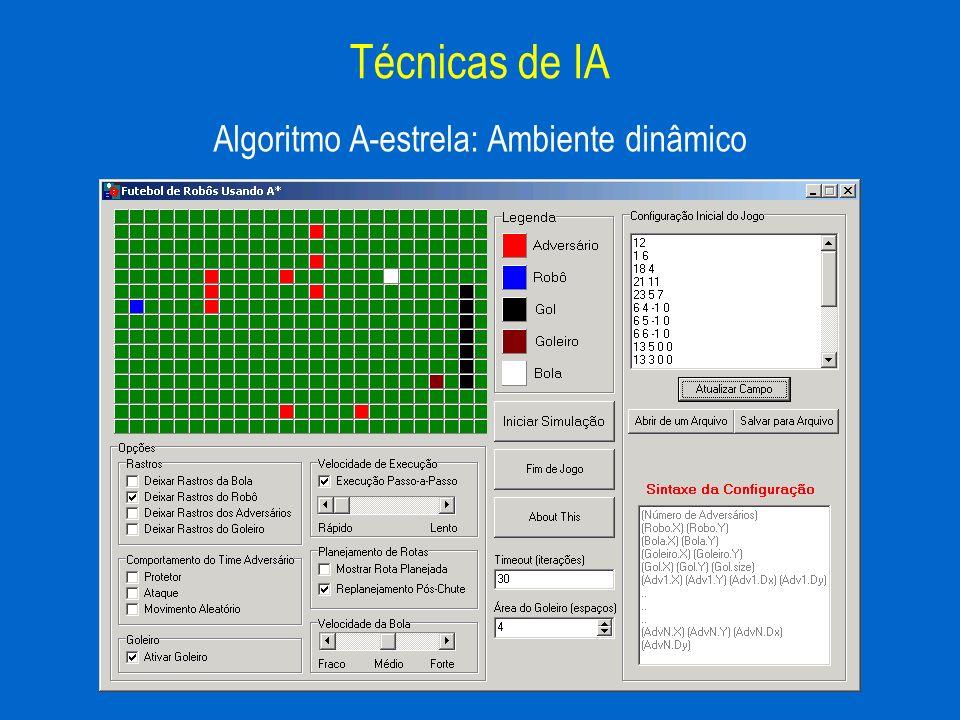 Algoritmo A-estrela: Ambiente dinâmico Técnicas de IA