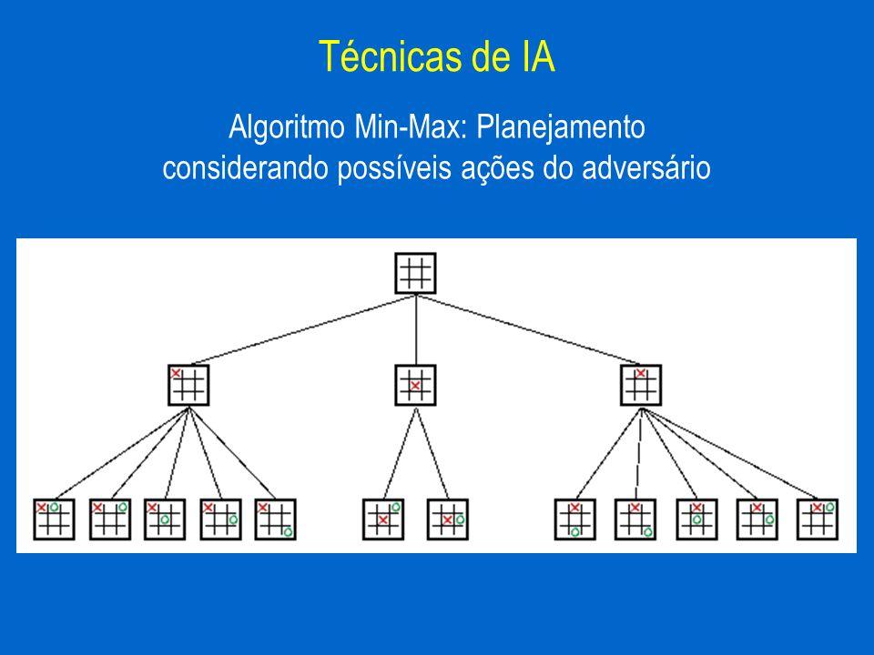 Algoritmo Min-Max: Planejamento considerando possíveis ações do adversário Técnicas de IA