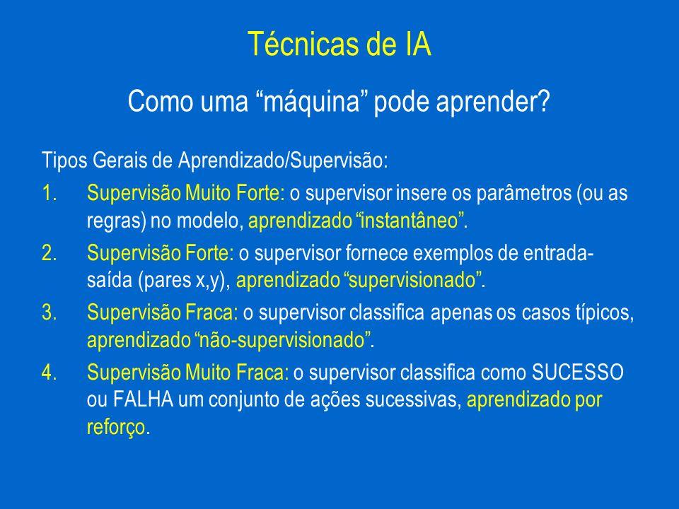 Tipos Gerais de Aprendizado/Supervisão: 1.Supervisão Muito Forte: o supervisor insere os parâmetros (ou as regras) no modelo, aprendizado instantâneo.