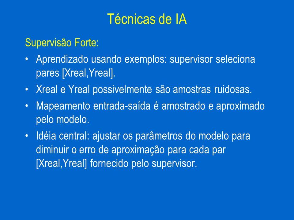 Supervisão Forte: Aprendizado usando exemplos: supervisor seleciona pares [Xreal,Yreal]. Xreal e Yreal possivelmente são amostras ruidosas. Mapeamento