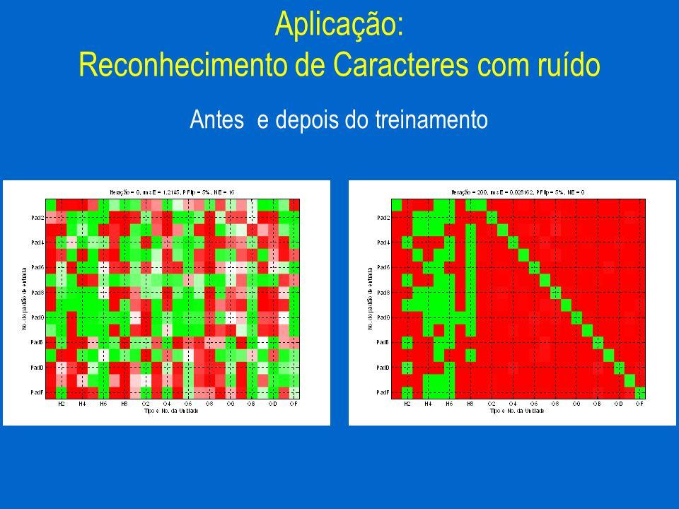 Antes e depois do treinamento Aplicação: Reconhecimento de Caracteres com ruído