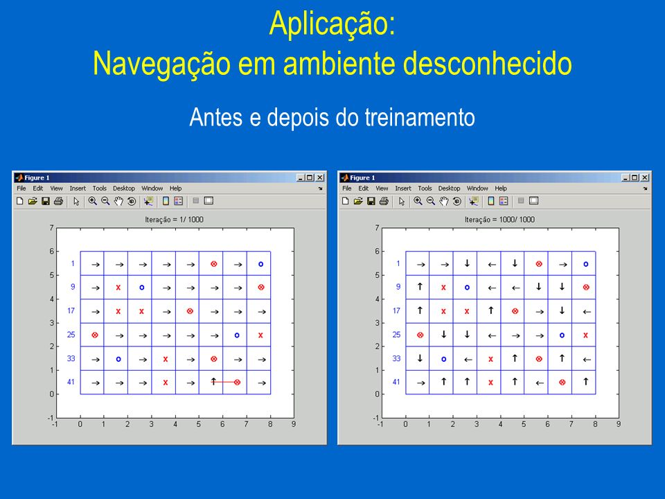 Antes e depois do treinamento Aplicação: Navegação em ambiente desconhecido