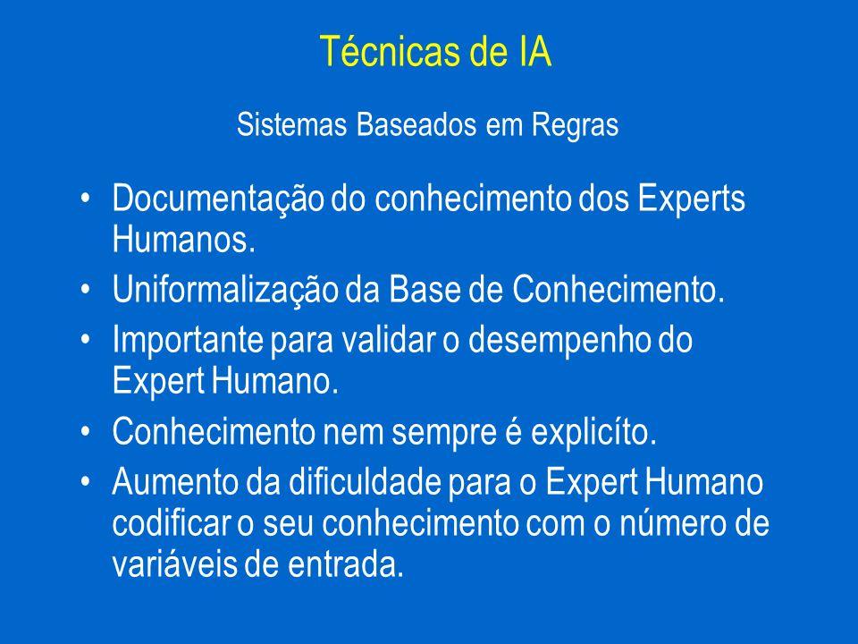 Documentação do conhecimento dos Experts Humanos. Uniformalização da Base de Conhecimento. Importante para validar o desempenho do Expert Humano. Conh
